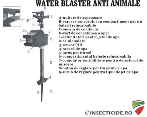 Anti pisici protejeaza gradina cu ajutorul apei (10 mp) - Water Blaster Solar